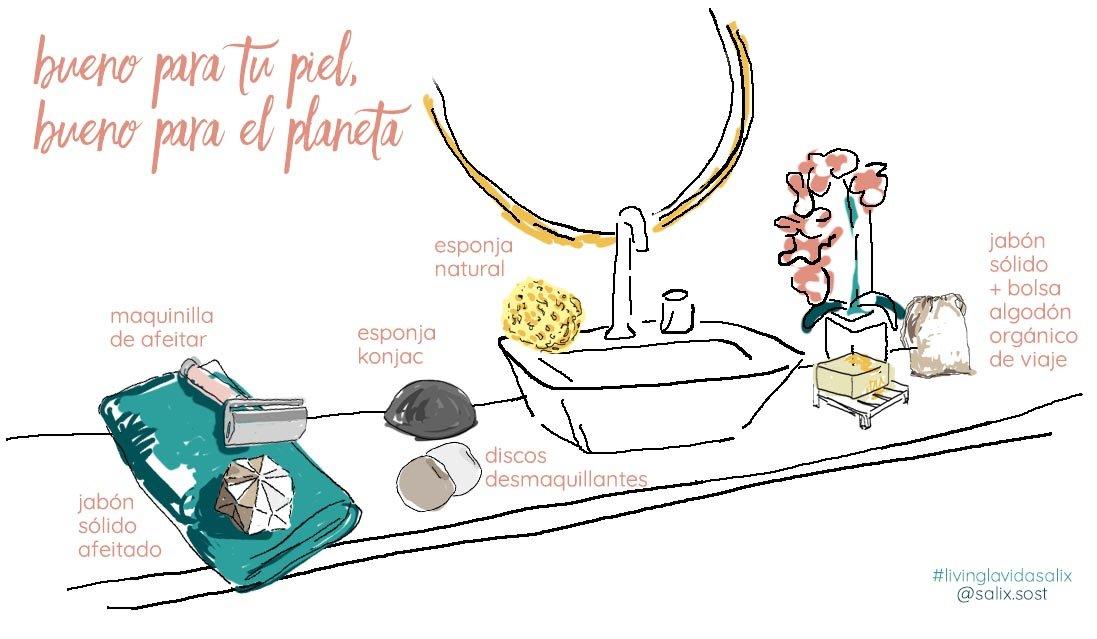 Baño sin residuos